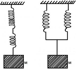 parallel_springs