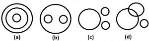 Logical Venn Diagrams 1.1
