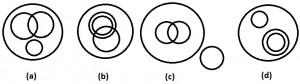 Logical Venn Diagrams 1.13