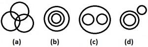 Logical Venn Diagrams 1.14