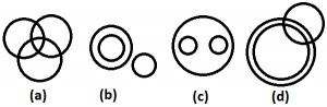 Logical Venn Diagrams 1.3