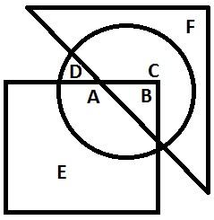 Logical Venn Diagrams 2.1