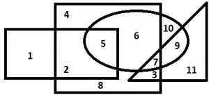 Logical Venn Diagrams 2.2