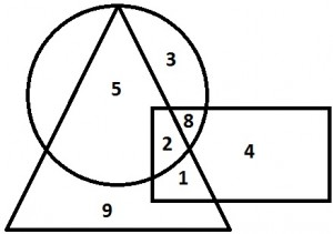 Logical Venn Diagrams 2.3