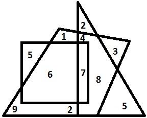 Logical Venn Diagrams 2.6