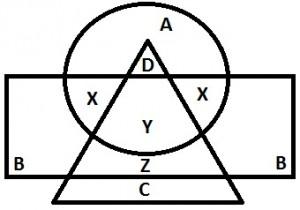 Logical Venn Diagrams 3.1