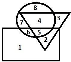 Logical Venn Diagrams 3.10