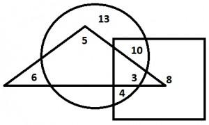 Logical Venn Diagrams 3.11