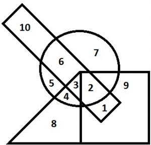 Logical Venn Diagrams 3.13