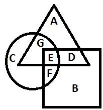 Logical Venn Diagrams 3.2