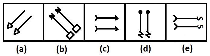 Non-Verbal Classification 3.3