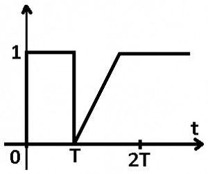 Gate Electrical Engineering 1.13