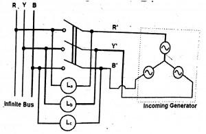 Gate Electrical Engineering 1.15