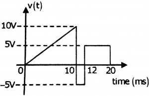 Gate Electrical Engineering 3.1