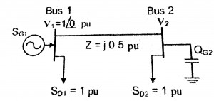 Gate Electrical Engineering 3.14