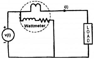 Gate Electrical Engineering 3.6